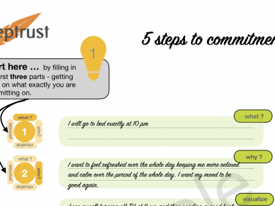 5 Steps To Commitment
